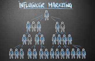 Nyfiken på Influencer marketing